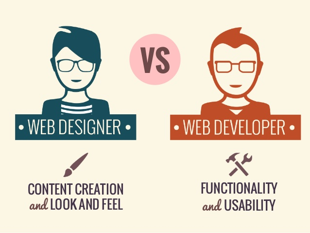 快速提高網站質感的秘密:一個同時具有視覺設計與HTML/CSS程式開發能力的設計師!